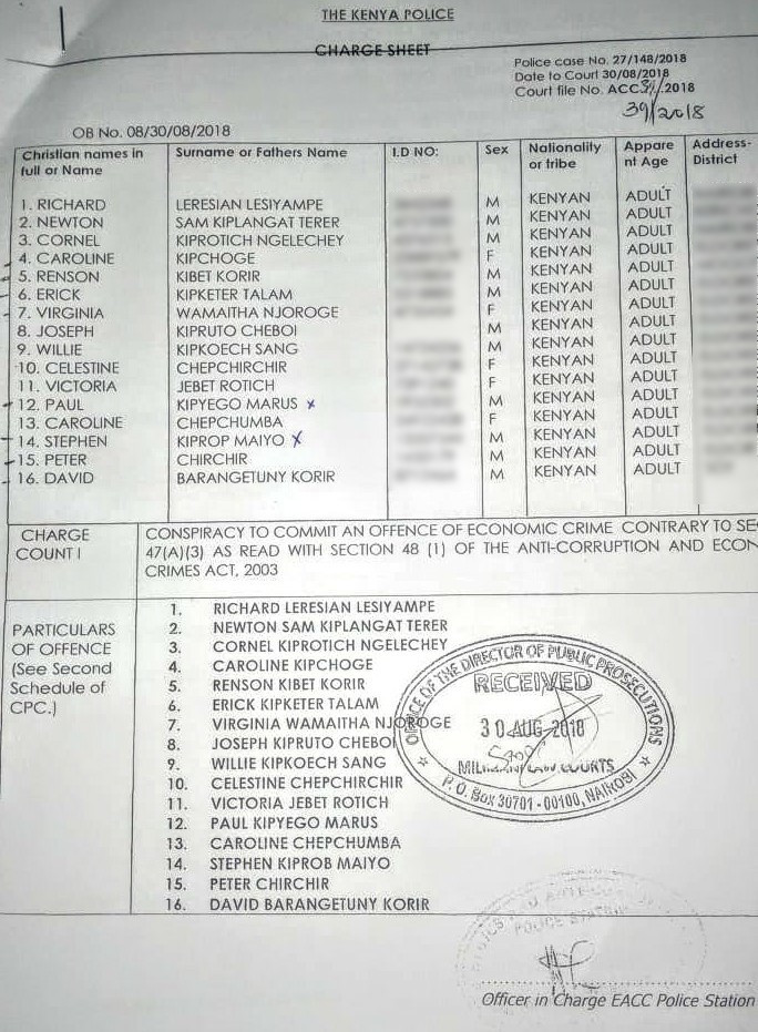 A snippet of the names of NCPB officials and other stakeholders who are persons of interest in the Ksh.468 million maize scandal. Photo by: ViaNews.