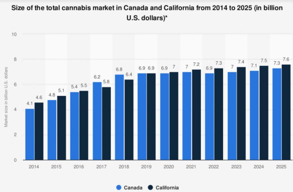 marijuanastoreindustry2
