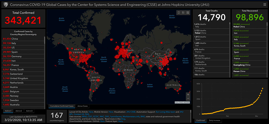 Coronavirus COVID-19 global cases (Photo credit Center for Systems Science and Engineering at Johns Hopkins University)