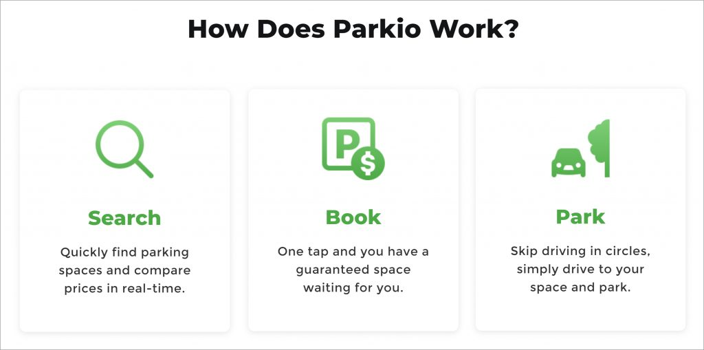 With eParkio, drivers get access to real-time info on parking spaces around them. (Photo credit: eParkio)