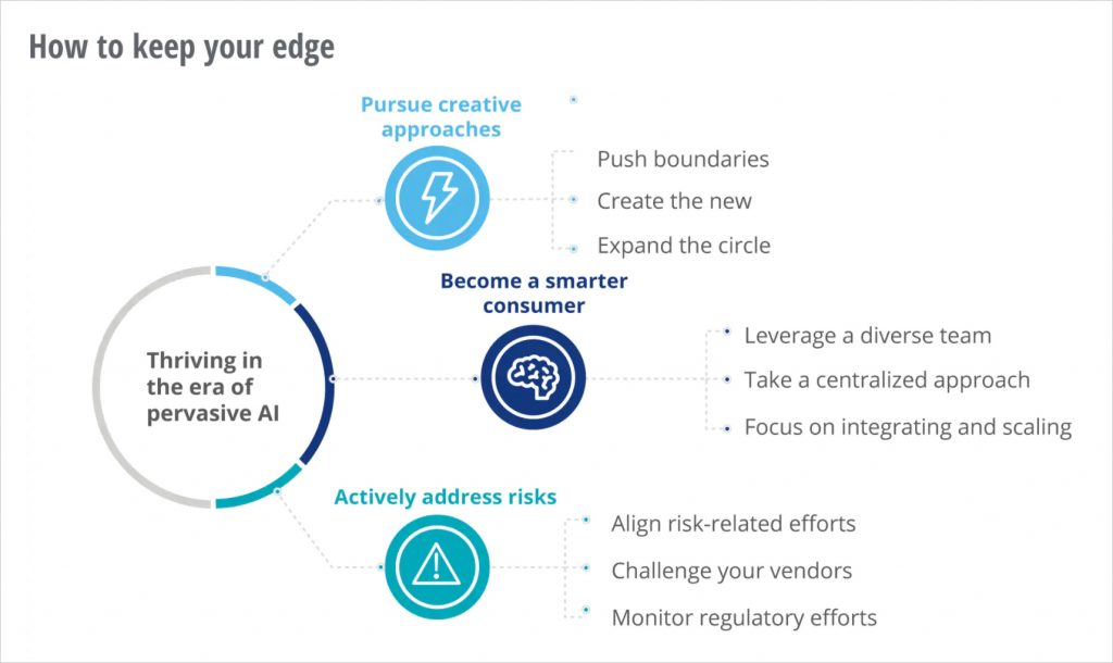 Photo source: Deloitte's State of AI in the Enterprise - 3rd edition